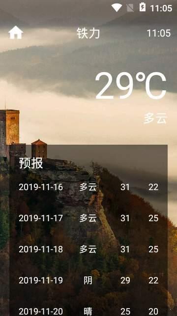 上风天气图1