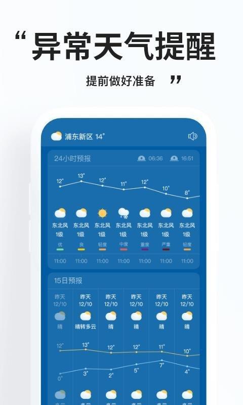 簡單天氣圖1