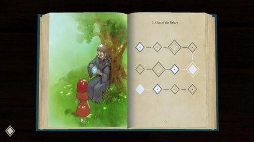小鸟的童话故事汉化版图4