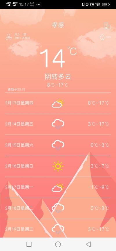 草莓天氣圖1